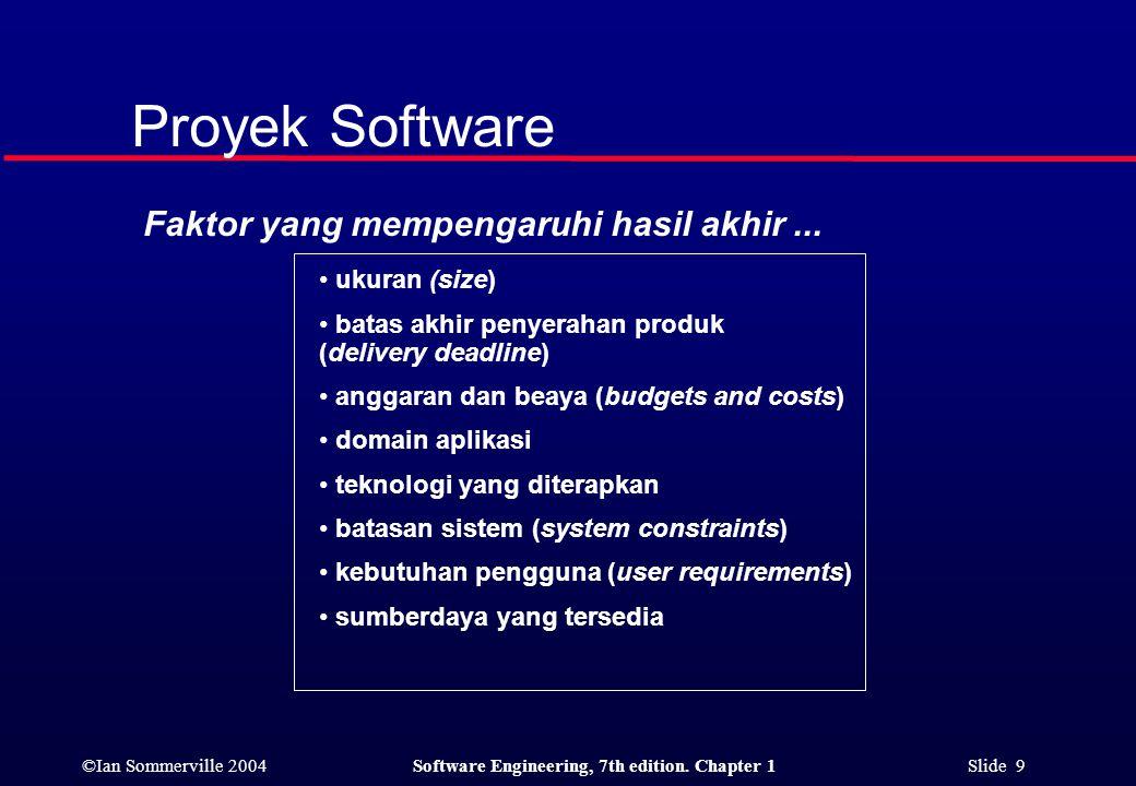 Proyek Software Faktor yang mempengaruhi hasil akhir ... ukuran (size)