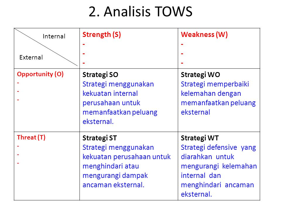 2. Analisis TOWS Strength (S) - Weakness (W) Strategi SO
