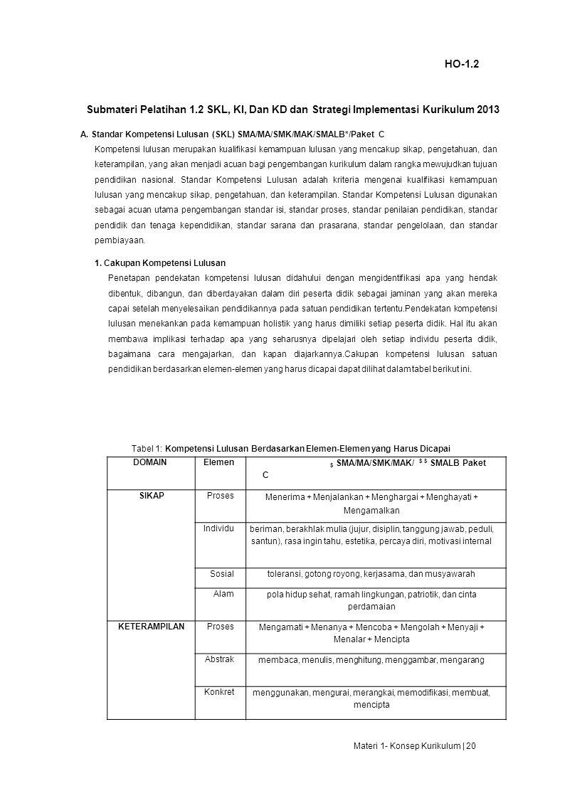 HO-1.2 Submateri Pelatihan 1.2 SKL, KI, Dan KD dan Strategi Implementasi Kurikulum 2013.