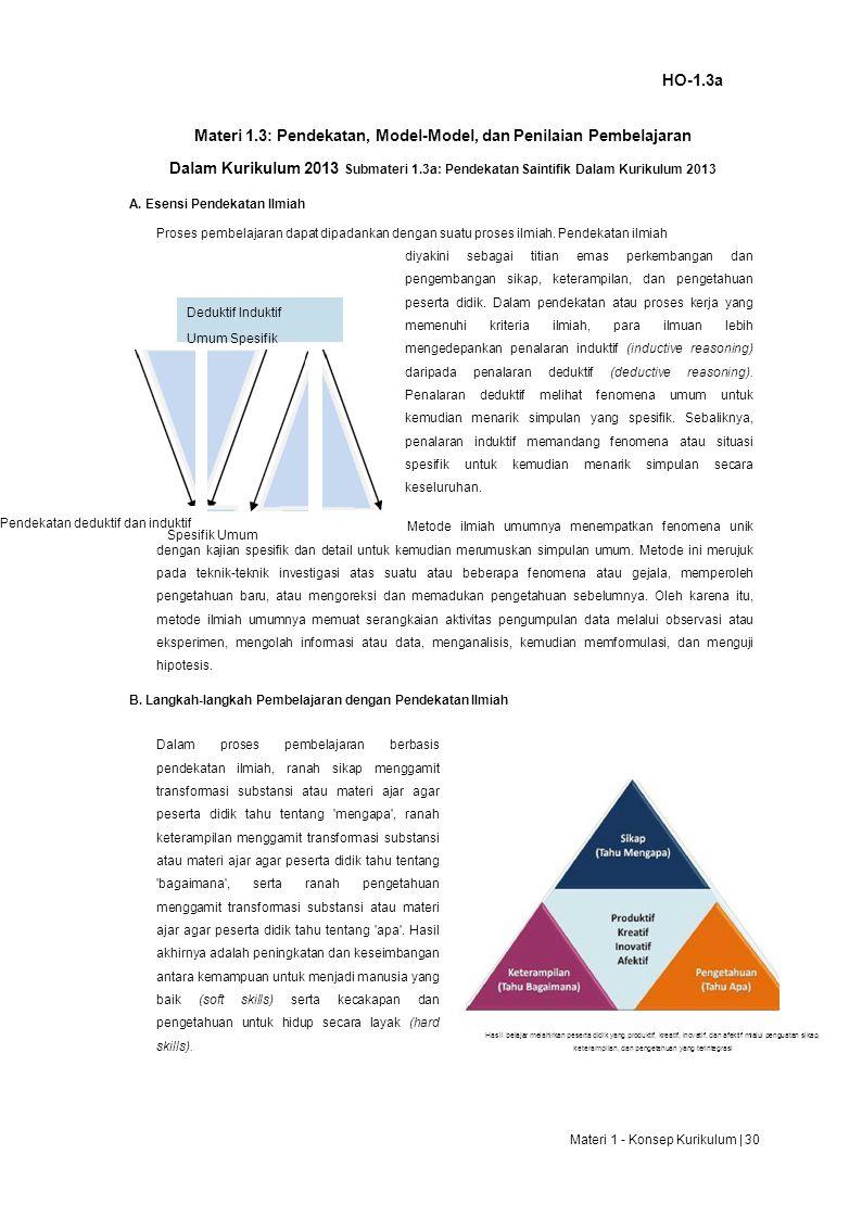 Materi 1.3: Pendekatan, Model-Model, dan Penilaian Pembelajaran