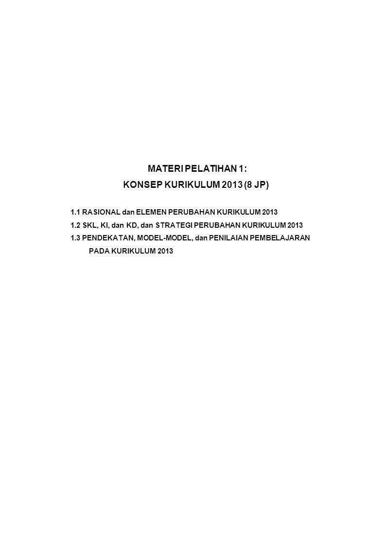 MATERI PELATIHAN 1: KONSEP KURIKULUM 2013 (8 JP)