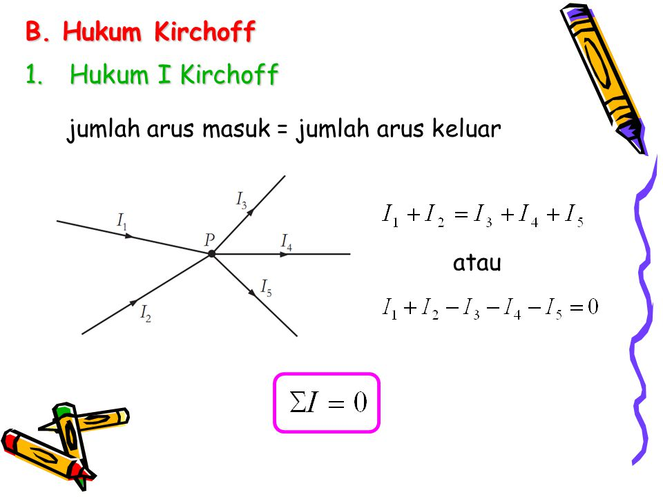 Hukum Kirchoff Hukum I Kirchoff jumlah arus masuk = jumlah arus keluar