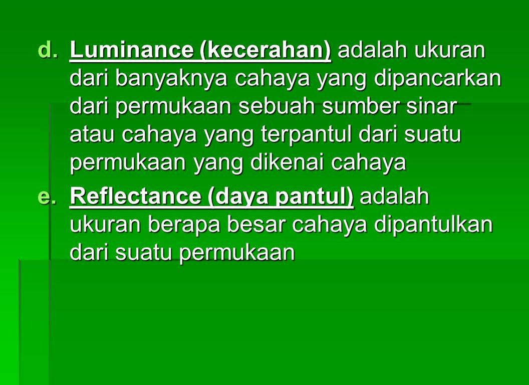 Luminance (kecerahan) adalah ukuran dari banyaknya cahaya yang dipancarkan dari permukaan sebuah sumber sinar atau cahaya yang terpantul dari suatu permukaan yang dikenai cahaya