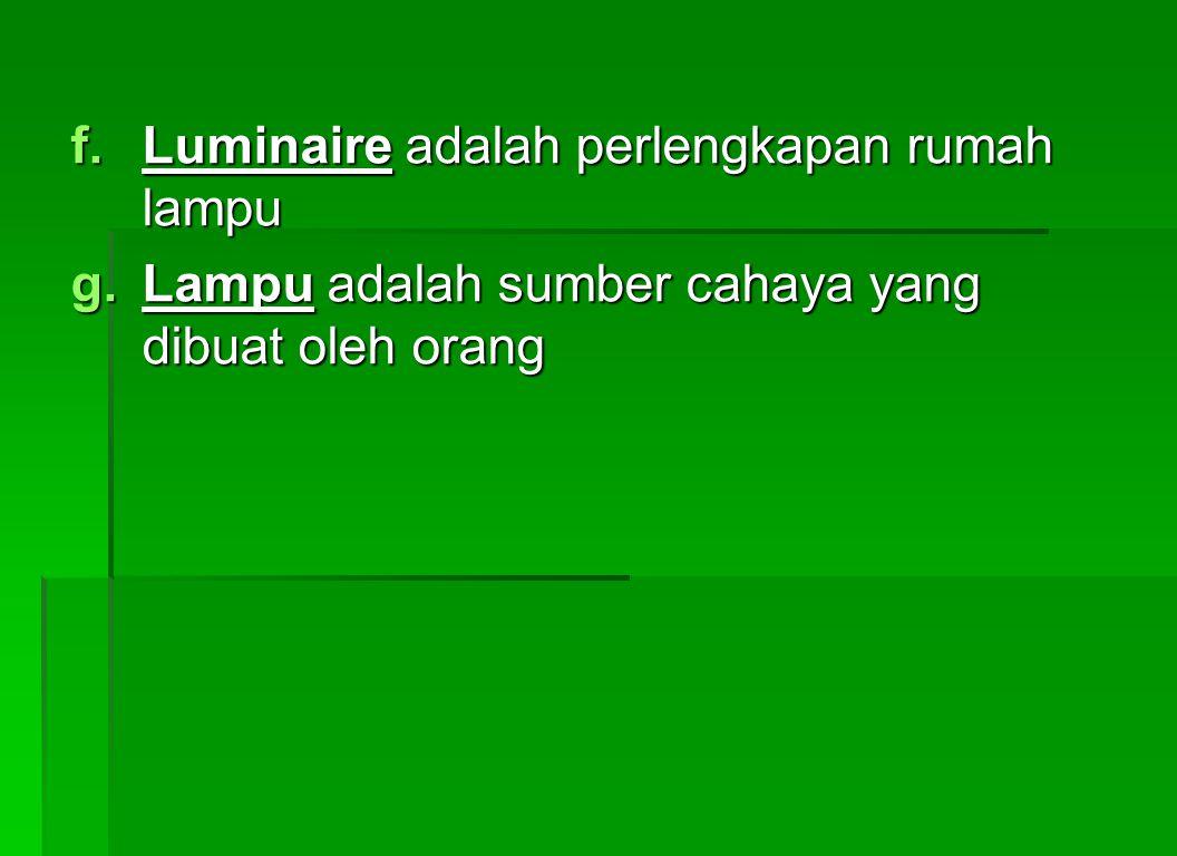 Luminaire adalah perlengkapan rumah lampu