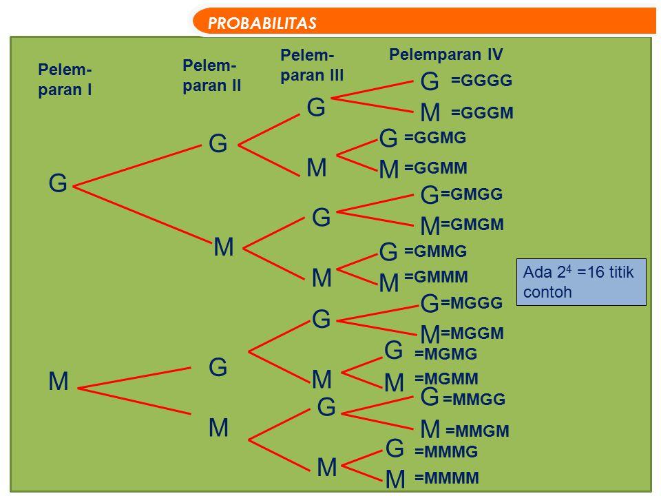 G G M G G M M G G G M M G M M G G M G G M M M G G M M G M M