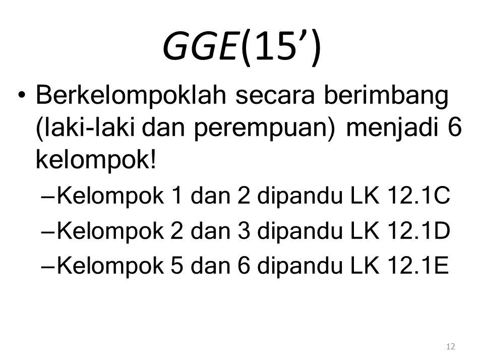 GGE(15') Berkelompoklah secara berimbang (laki-laki dan perempuan) menjadi 6 kelompok! Kelompok 1 dan 2 dipandu LK 12.1C.