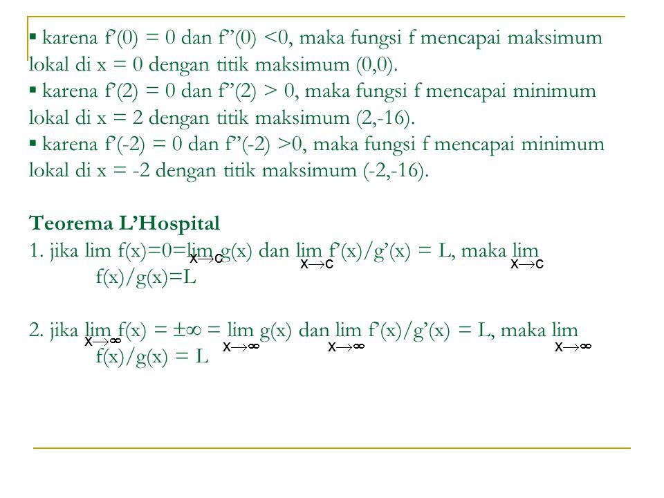 ▪ karena f'(0) = 0 dan f''(0) <0, maka fungsi f mencapai maksimum lokal di x = 0 dengan titik maksimum (0,0). ▪ karena f'(2) = 0 dan f''(2) > 0, maka fungsi f mencapai minimum lokal di x = 2 dengan titik maksimum (2,-16). ▪ karena f'(-2) = 0 dan f''(-2) >0, maka fungsi f mencapai minimum lokal di x = -2 dengan titik maksimum (-2,-16). Teorema L'Hospital 1. jika lim f(x)=0=lim g(x) dan lim f'(x)/g'(x) = L, maka lim f(x)/g(x)=L 2. jika lim f(x) =  = lim g(x) dan lim f'(x)/g'(x) = L, maka lim f(x)/g(x) = L