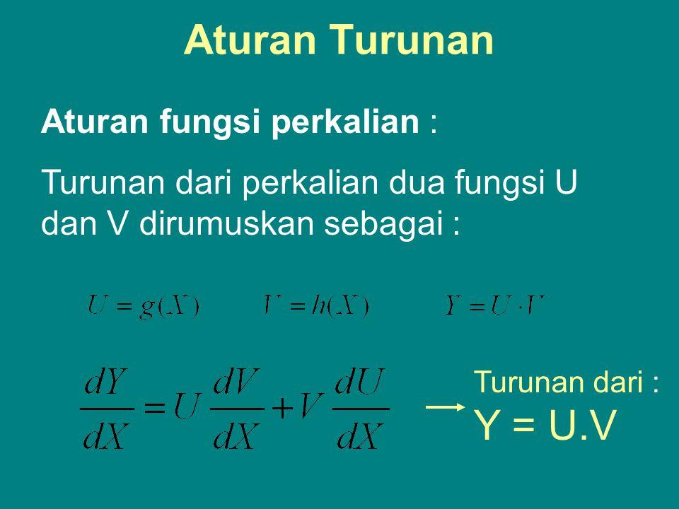 Aturan Turunan Y = U.V Aturan fungsi perkalian :