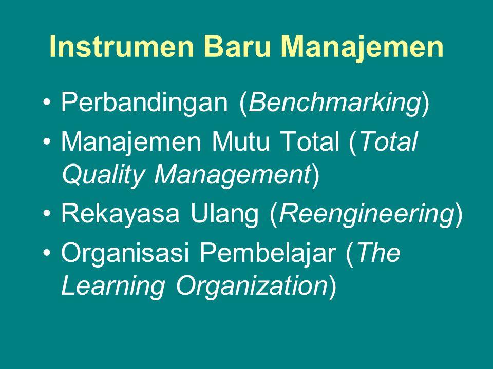 Instrumen Baru Manajemen