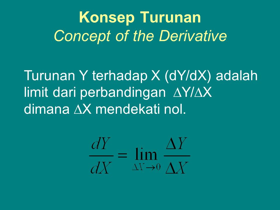 Konsep Turunan Concept of the Derivative