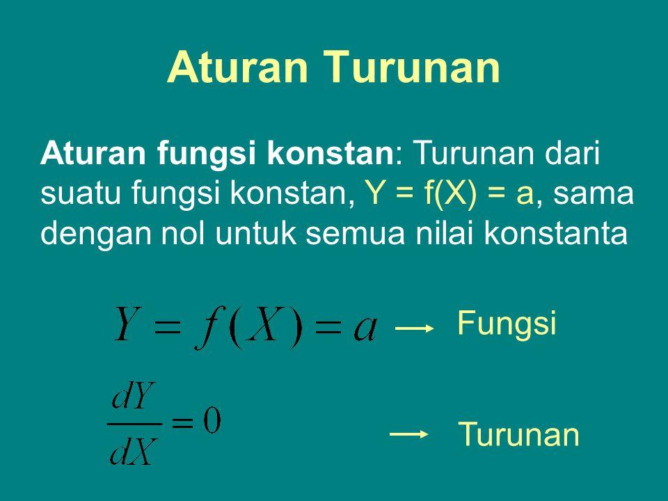 Aturan Turunan Aturan fungsi konstan: Turunan dari suatu fungsi konstan, Y = f(X) = a, sama dengan nol untuk semua nilai konstanta.