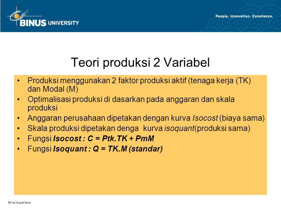 Teori produksi 2 Variabel