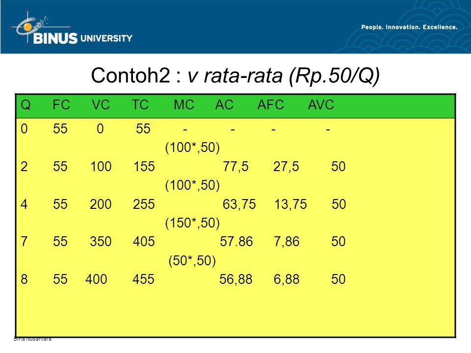 Contoh2 : v rata-rata (Rp.50/Q)