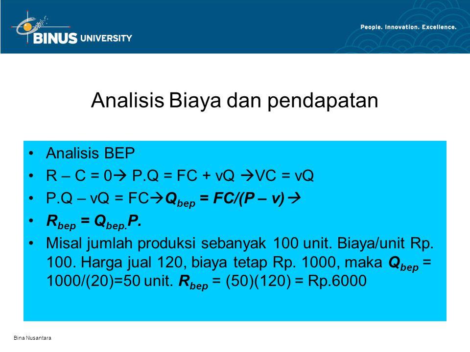 Analisis Biaya dan pendapatan