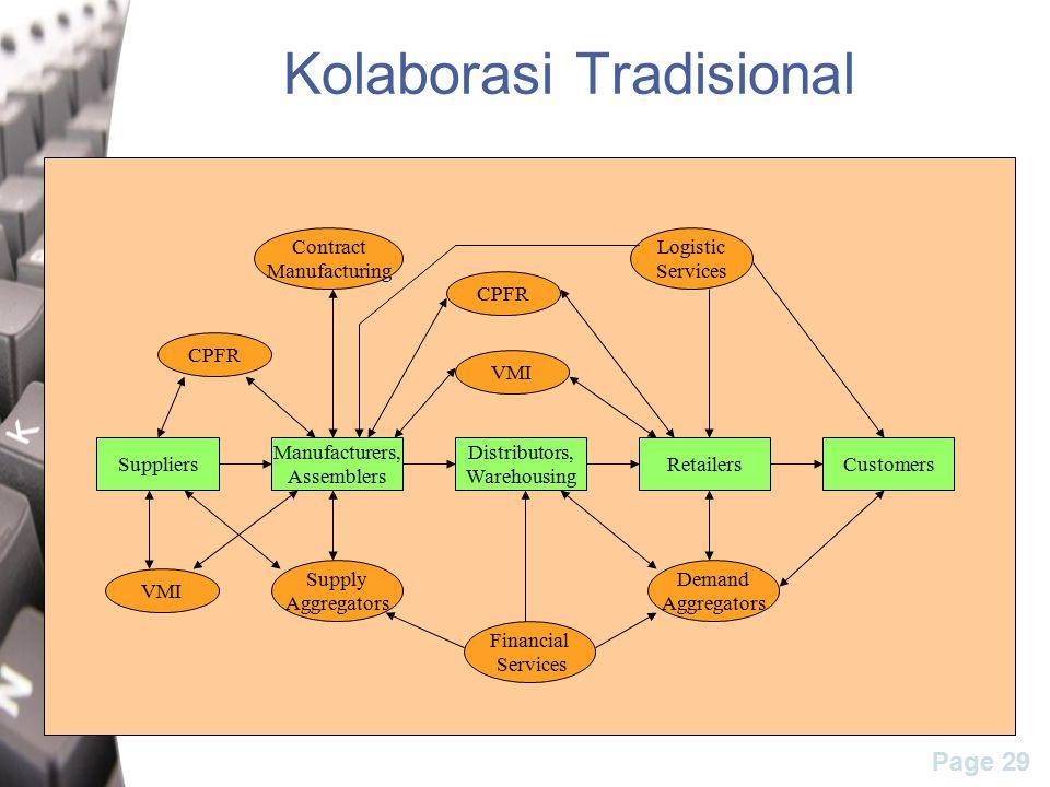 Kolaborasi Tradisional