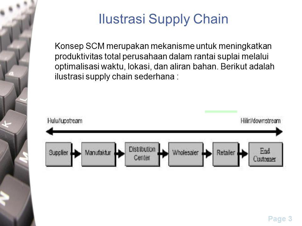 Ilustrasi Supply Chain