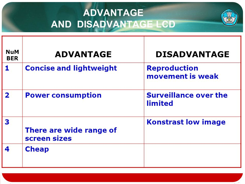 ADVANTAGE AND DISADVANTAGE LCD