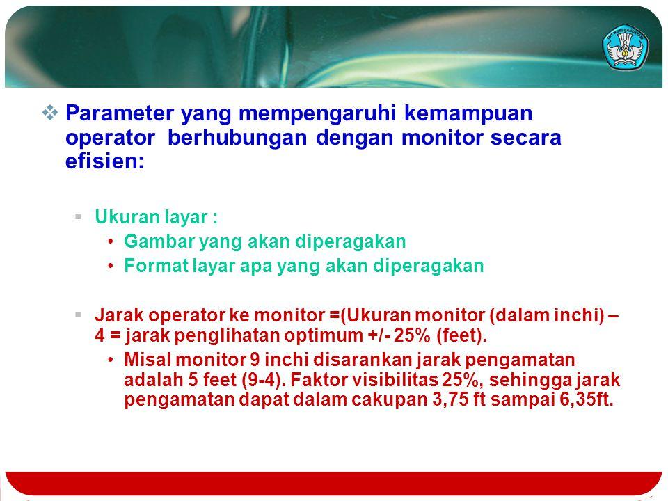 Parameter yang mempengaruhi kemampuan operator berhubungan dengan monitor secara efisien: