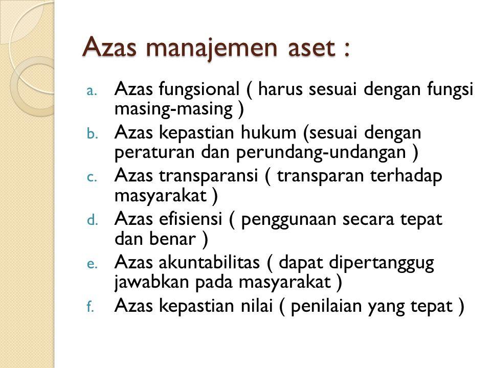 Azas manajemen aset : Azas fungsional ( harus sesuai dengan fungsi masing-masing )