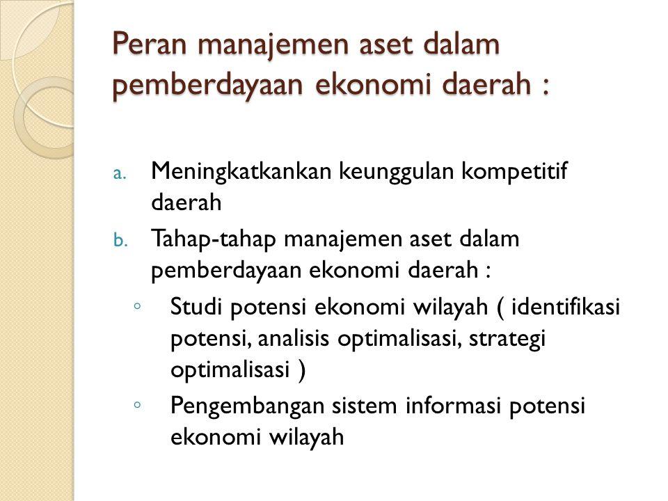 Peran manajemen aset dalam pemberdayaan ekonomi daerah :