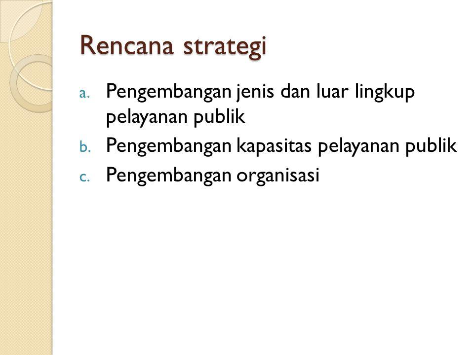 Rencana strategi Pengembangan jenis dan luar lingkup pelayanan publik