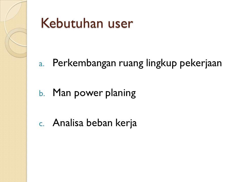 Kebutuhan user Perkembangan ruang lingkup pekerjaan Man power planing