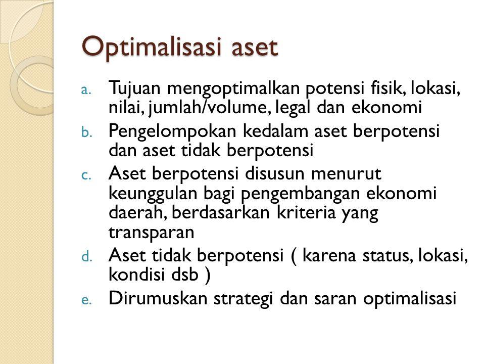 Optimalisasi aset Tujuan mengoptimalkan potensi fisik, lokasi, nilai, jumlah/volume, legal dan ekonomi.
