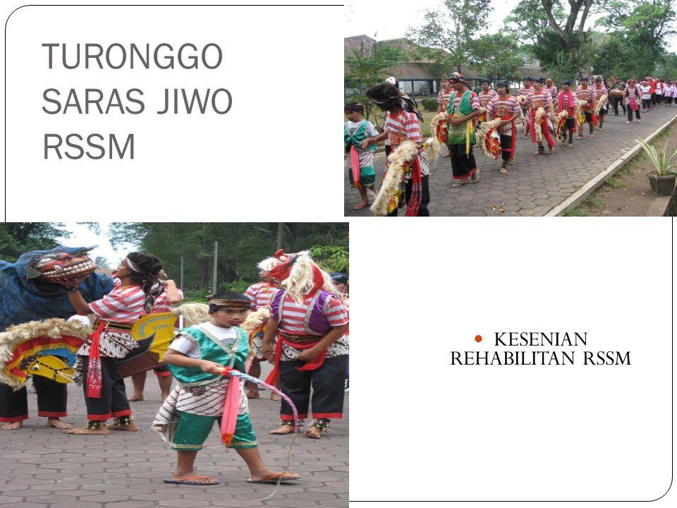 TURONGGO SARAS JIWO RSSM