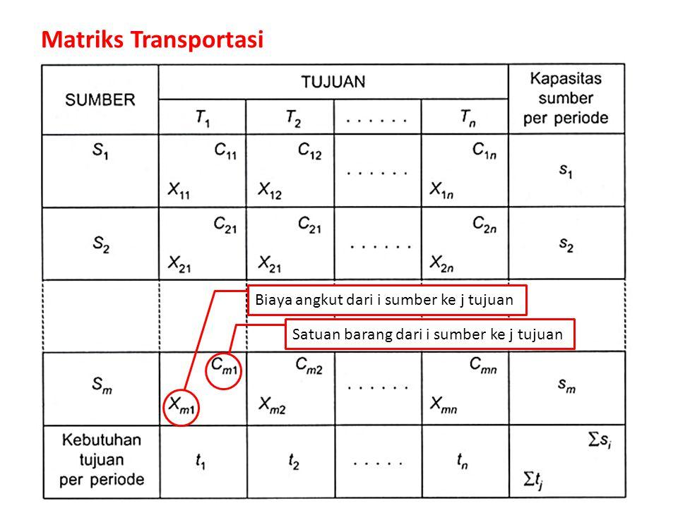 Matriks Transportasi Biaya angkut dari i sumber ke j tujuan