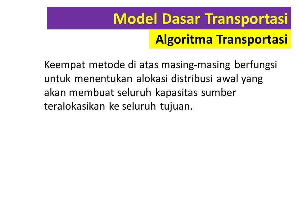Model Dasar Transportasi