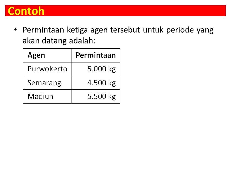 Contoh Permintaan ketiga agen tersebut untuk periode yang akan datang adalah: