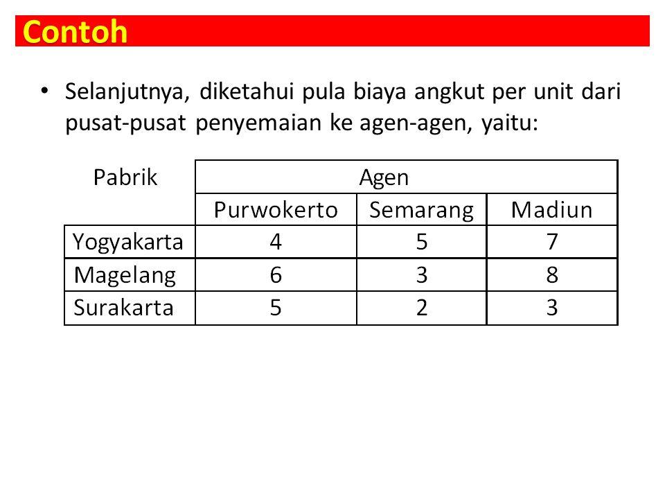 Contoh Selanjutnya, diketahui pula biaya angkut per unit dari pusat-pusat penyemaian ke agen-agen, yaitu: