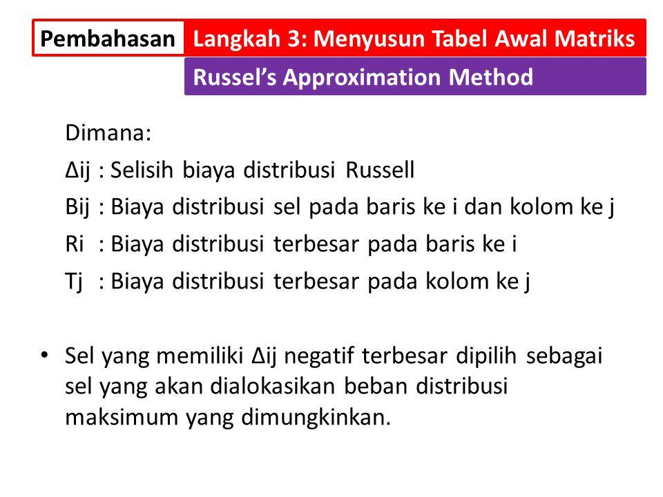 Pembahasan Langkah 3: Menyusun Tabel Awal Matriks. Russel's Approximation Method. Dimana: ∆ij : Selisih biaya distribusi Russell.