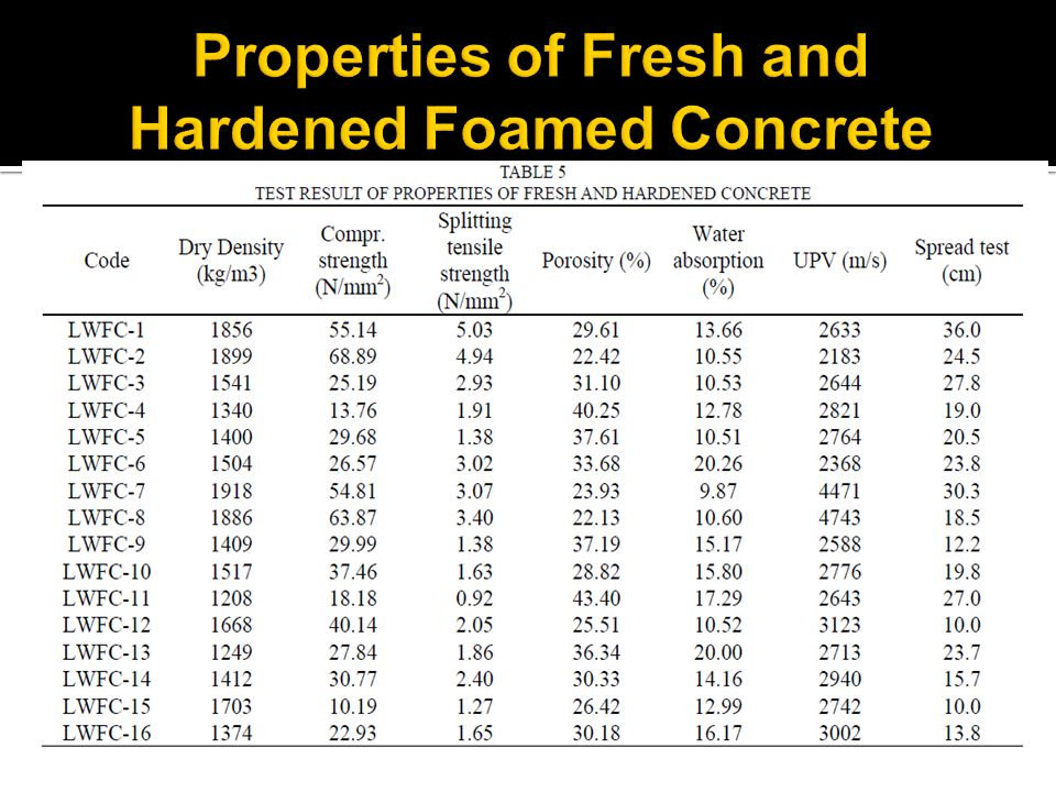 Properties of Fresh and Hardened Foamed Concrete