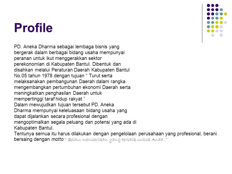 Profile PD. Aneka Dharma sebagai lembaga bisnis yang