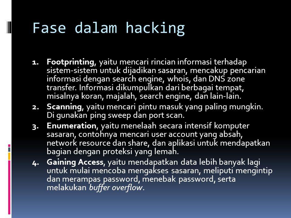 Fase dalam hacking