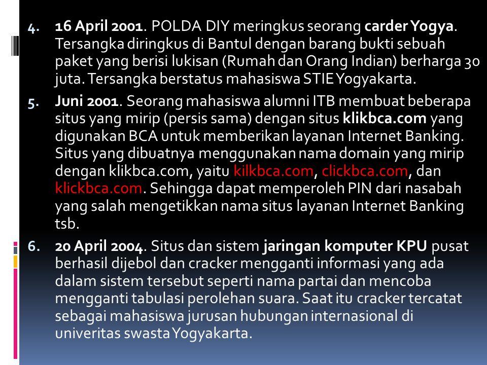 16 April 2001. POLDA DIY meringkus seorang carder Yogya