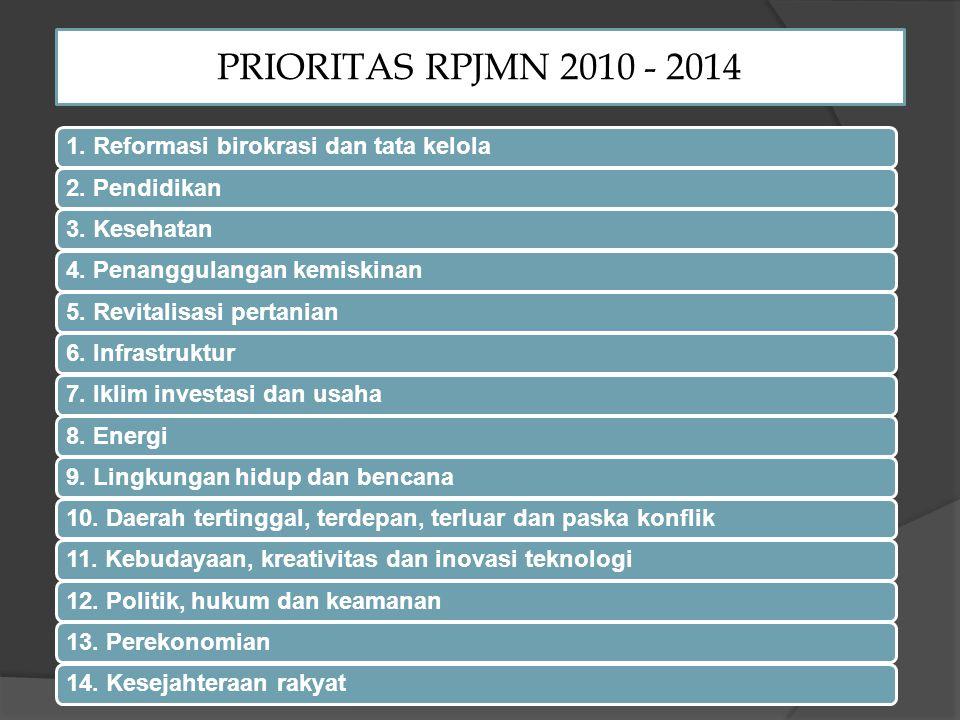 PRIORITAS RPJMN 2010 - 2014 1. Reformasi birokrasi dan tata kelola