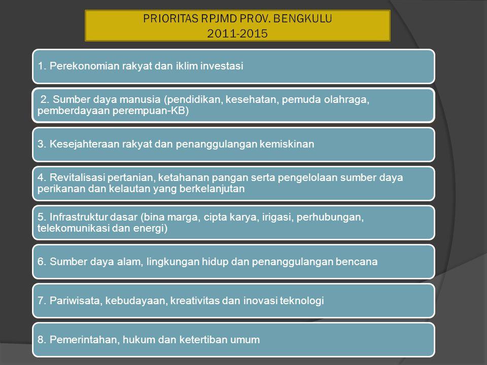 PRIORITAS RPJMD PROV. BENGKULU