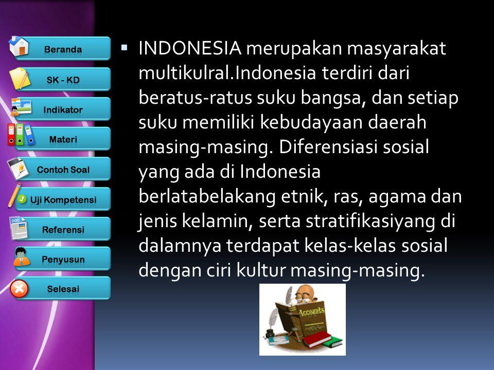 INDONESIA merupakan masyarakat multikulral