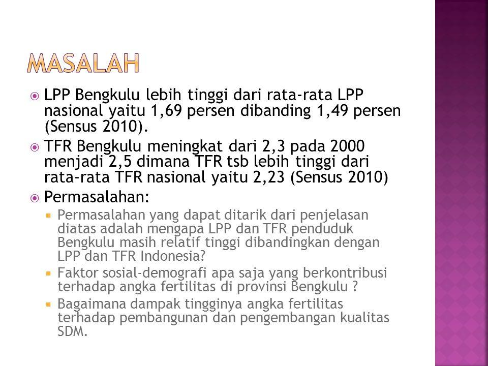 Masalah LPP Bengkulu lebih tinggi dari rata-rata LPP nasional yaitu 1,69 persen dibanding 1,49 persen (Sensus 2010).