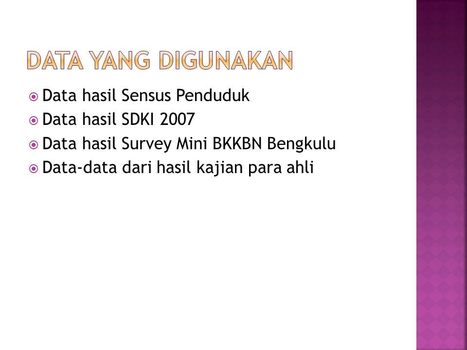 Data Yang digunakan Data hasil Sensus Penduduk Data hasil SDKI 2007