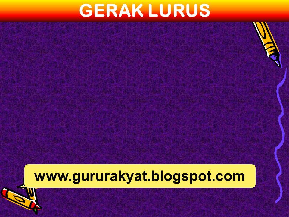 GERAK LURUS www.gururakyat.blogspot.com