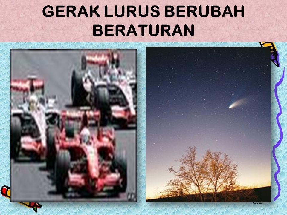 GERAK LURUS BERUBAH BERATURAN