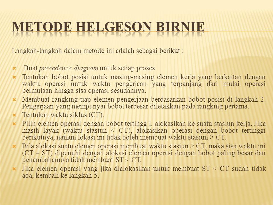 METODE HELGESON BIRNIE