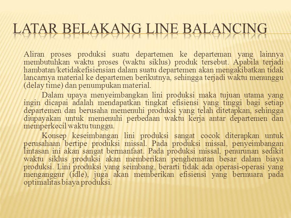 LATAR BELAKANG LINE BALANCING