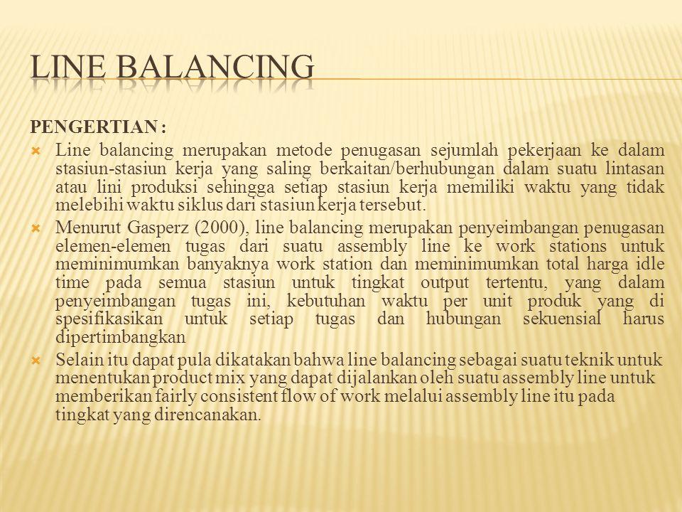 LINE BALANCING PENGERTIAN :