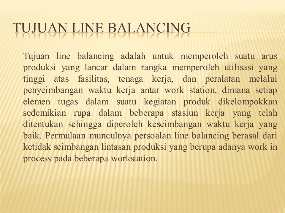 TUJUAN LINE BALANCING