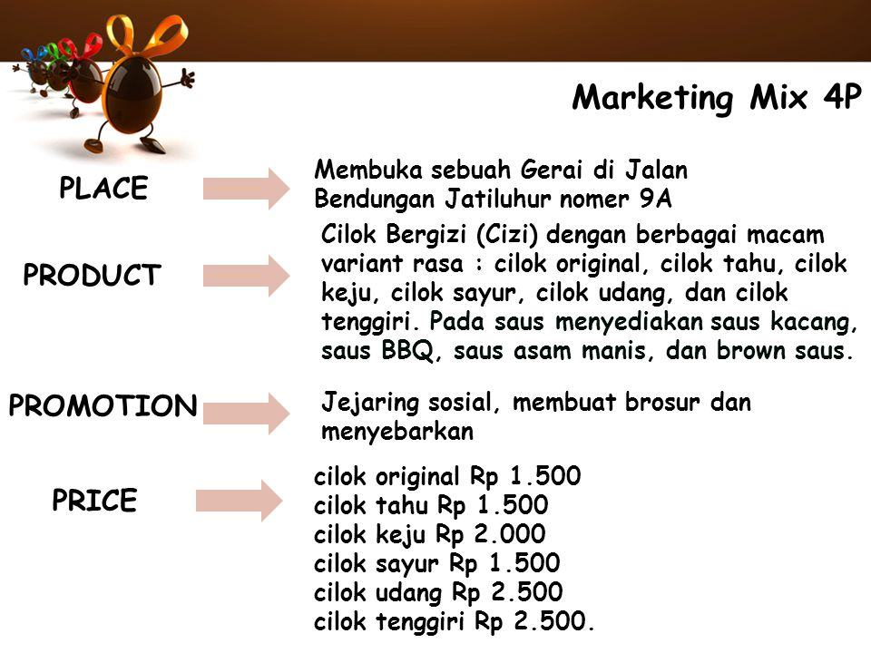 Marketing Mix 4P PLACE PRODUCT PROMOTION PRICE