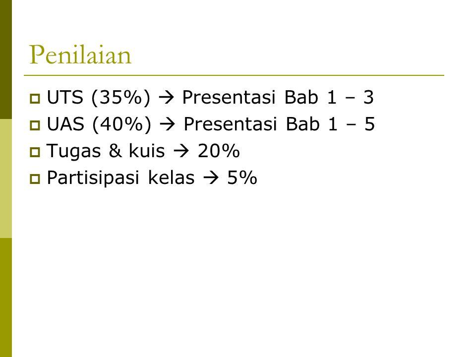 Penilaian UTS (35%)  Presentasi Bab 1 – 3